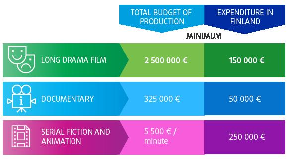 Film cash rebate details