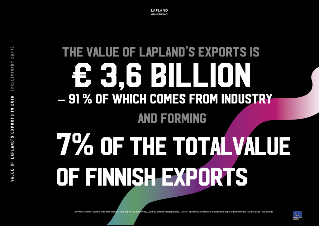 Value of Lapland`s exports