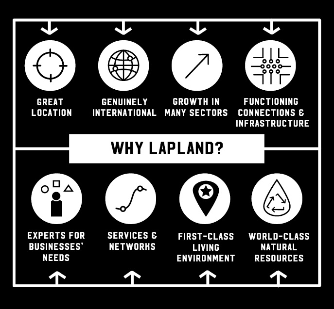 Eight reasons to invest in and do business with Lapland