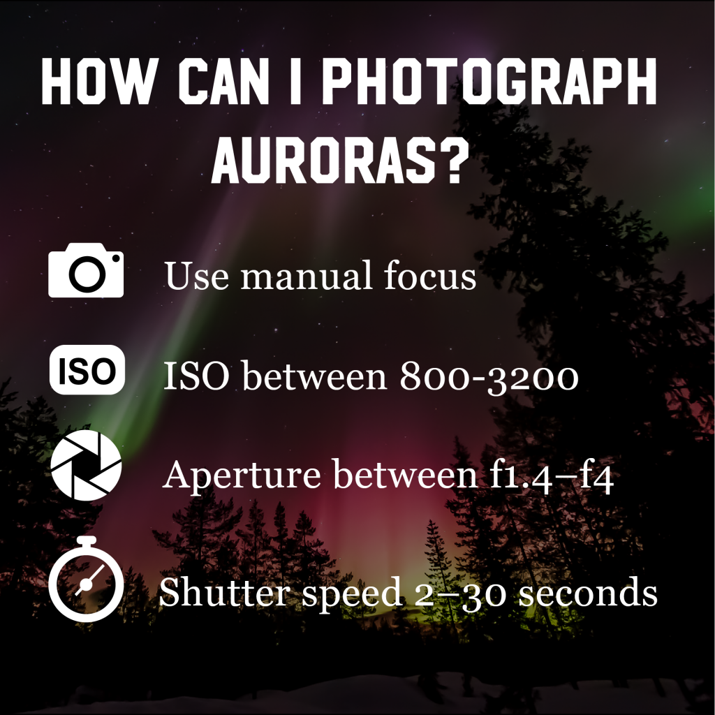 how-to-photograph-northern lights