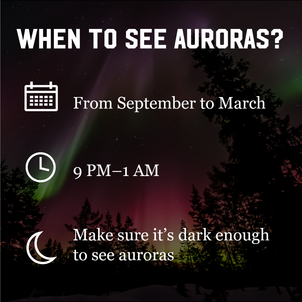 when-to-see-auroras
